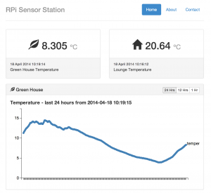 sensors_timhodson_com___